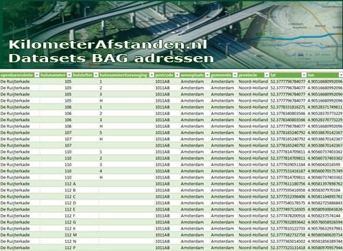 Adressen op Huisnummerniveau bevat ruim 9.1 miljoen records en toont alle Nederlandse adressen op huisnummerniveau